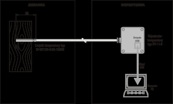 System do rejestrowania temperatury w drewnie